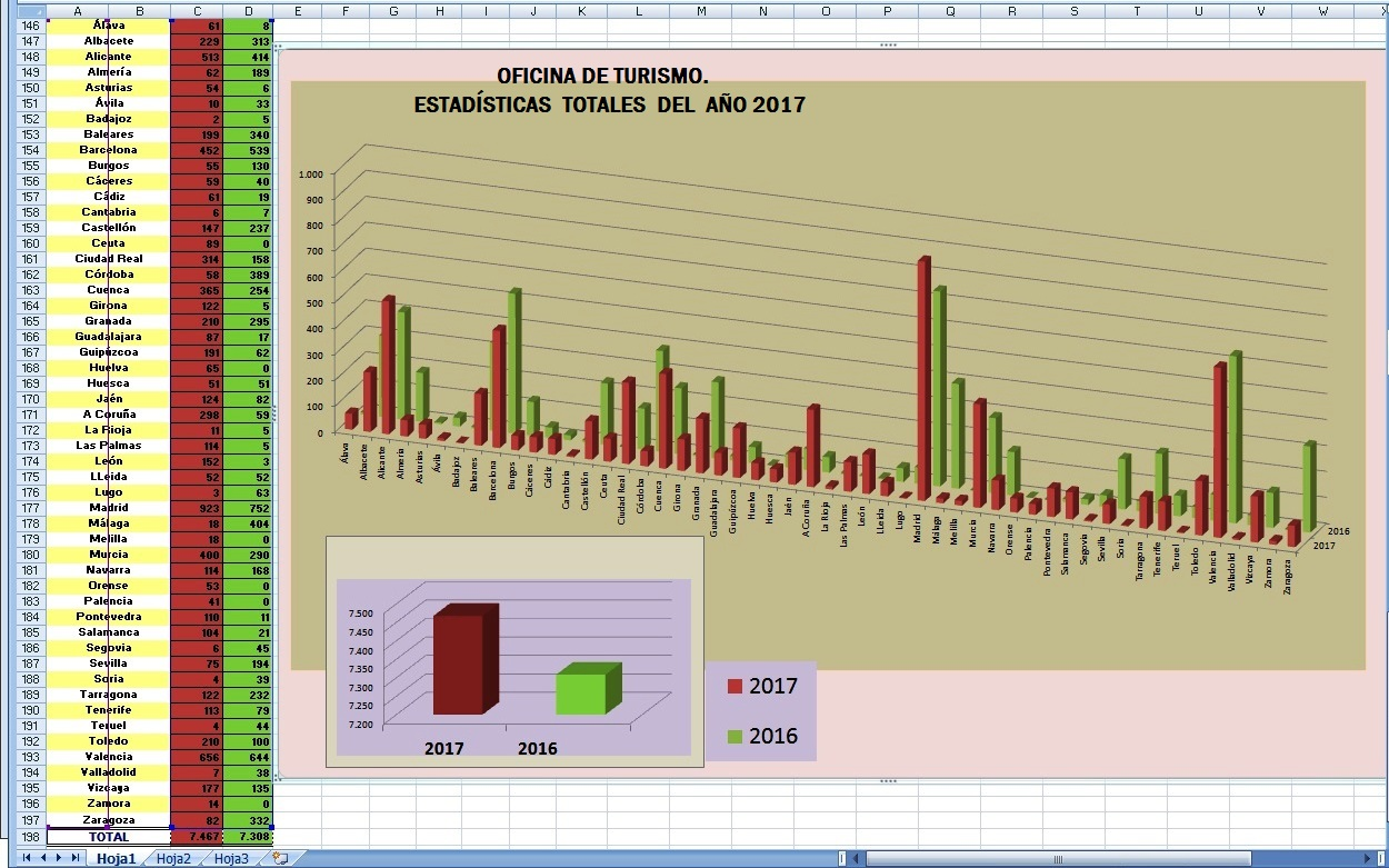 Estadística OIT 2017